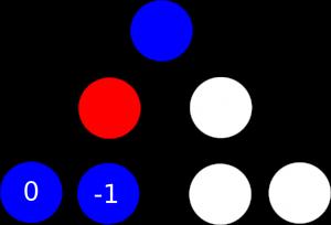 minimax_image3
